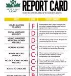 cedaw-reportcard'11