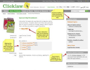 Clicklaw Resource Details Page