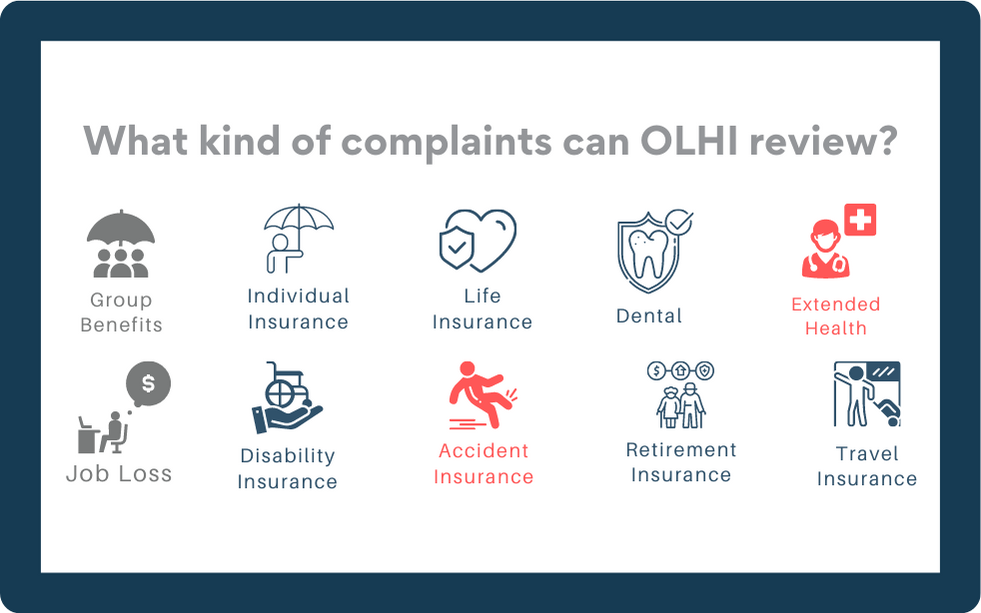 A graphic showing the types of life and health insurance complaints OLHI can review